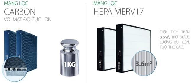 Hệ thống màng lọc HEPA MERV17 và Carbon cao cấp