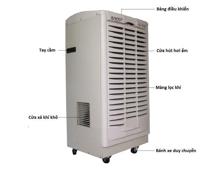 máy hút ẩm công nghiệ Aikyo ad-1500B