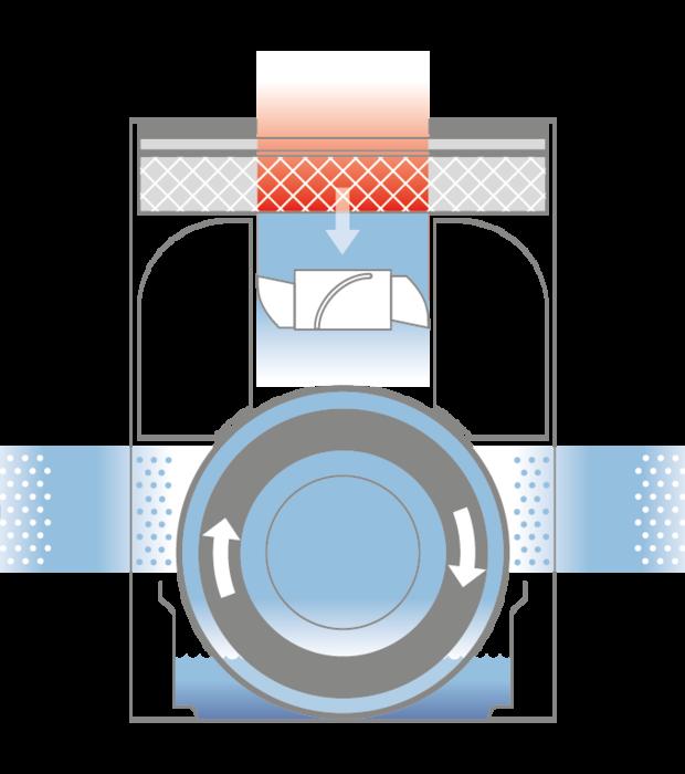 Cơ chế lọc và tạo ẩm của Boneco H300
