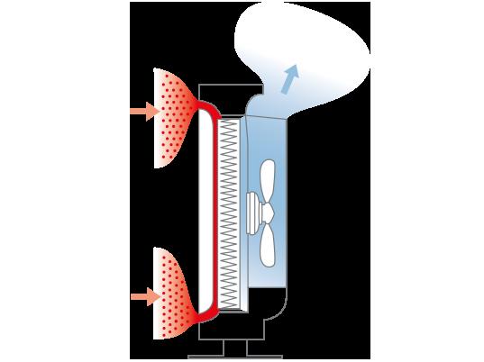 Mô tả hệ thống máy lọc không khí Boneco P500