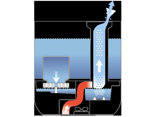 Mô tả hoạt động của máy tạo ẩm boneco U200