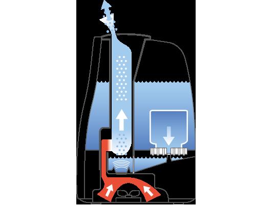 Mô tả hệ thống máy tạo độ ẩm Boneco U650