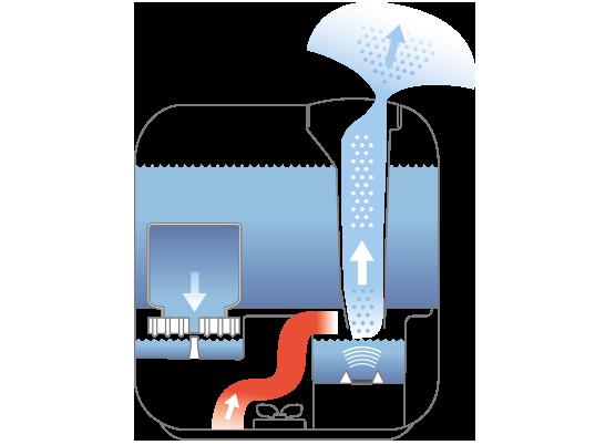 Mô tả máy tạo độ ẩm kết hợp chức năng làm sạch Boneco U700