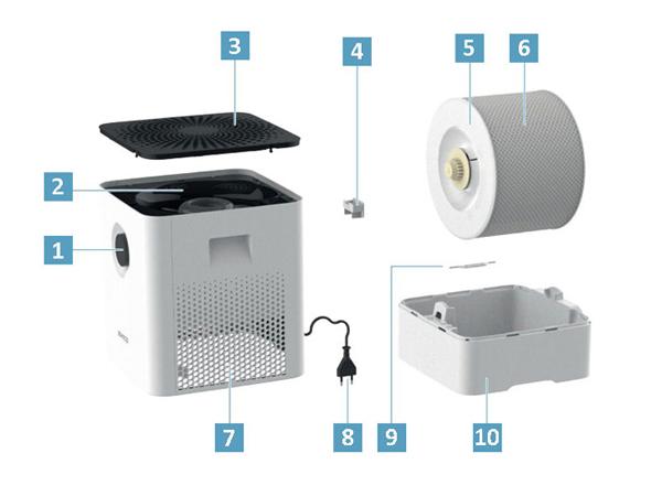 Thành phần của Máy lọc không khí và tạo độ ẩm Boneco W200