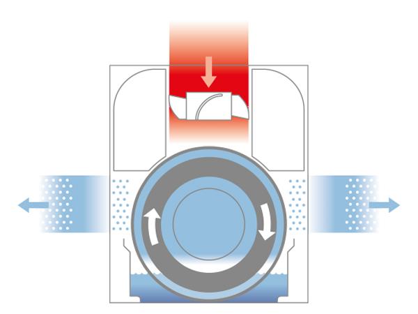 Công nghệ Air washer hiện đại nhất: Tạo hơi ẩm tinh khiết tự nhiên đồng thời làm sạch không khí