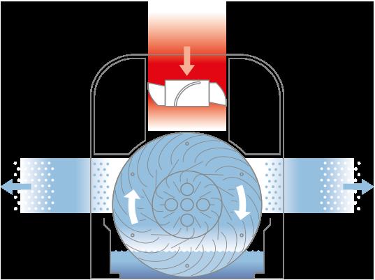 Mô tả hoạt động Máy tạo độ ẩm Boneco W490