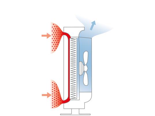Mô tả hệ thống máy lọc không khí boneco P340