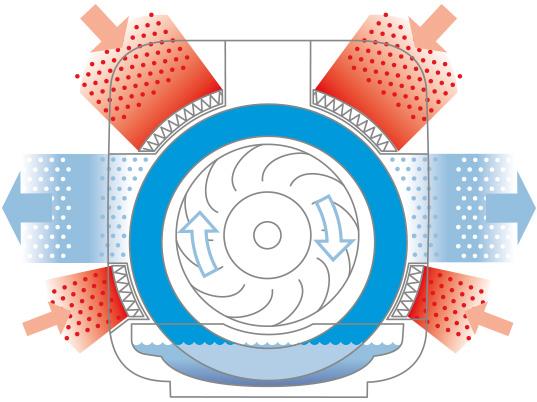 Mô tả hệ thông Boneco H680