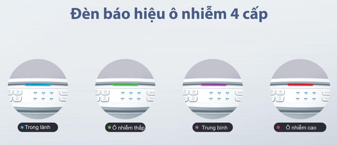 Đèn báo hiệu ô nhiễm 4 cấp