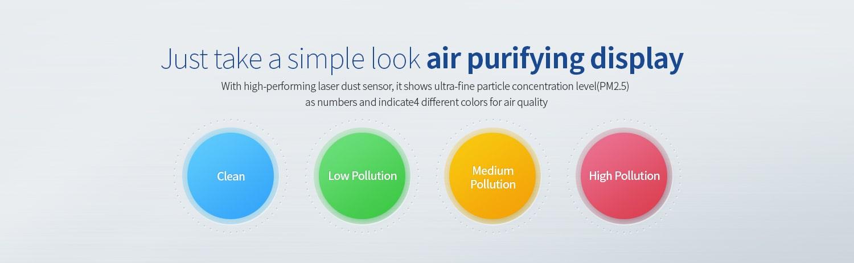 Hệ thống đèn cảnh báo chất lượng không khí