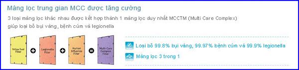 Màng lọc trung gian MCC tăng cường