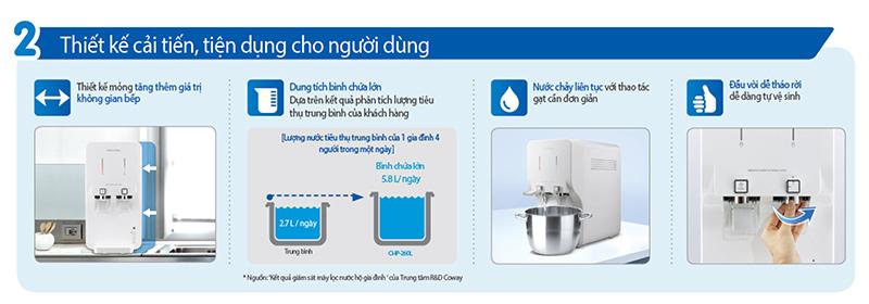 NEO (CHP-260L) được mệnh danh là chiếc máy lọc nước toàn năng nhờ kết cấu vô cùng thẩm mỹ và hiệu năng lọc nước ấn tượng.