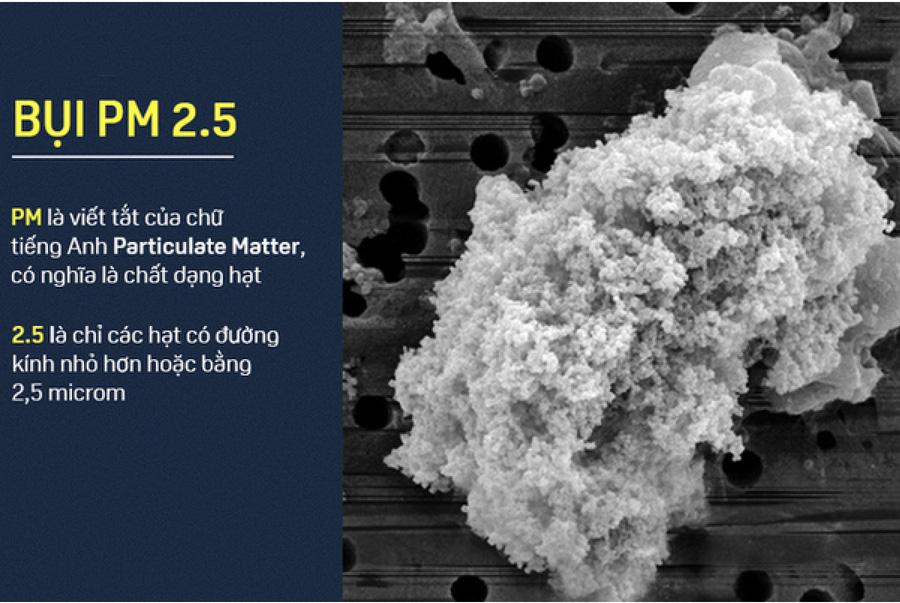 bụi mịn PM 2.5