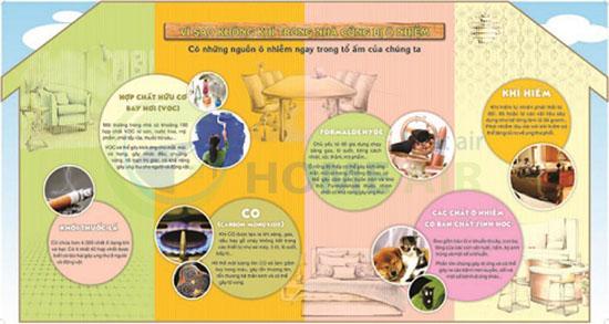 Ô nhiễm không khí trong nhà là gì? Điều gì gây ra nó?