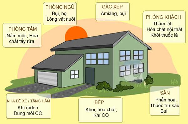 Vì sao không khí trong nhà lại ô nhiễm và gây hại hơn cả không khí ở ngoài trời?