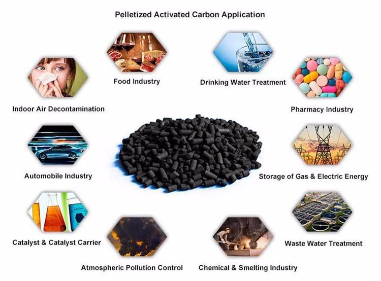 Bạn có biết không khí trong nhà bạn chứa rất nhiều chất gây hại cho sức khỏe như các loại hạt, bụi mịn, khí thải, mùi thức ăn, khói thuốc lá, vi khuẩn, virus