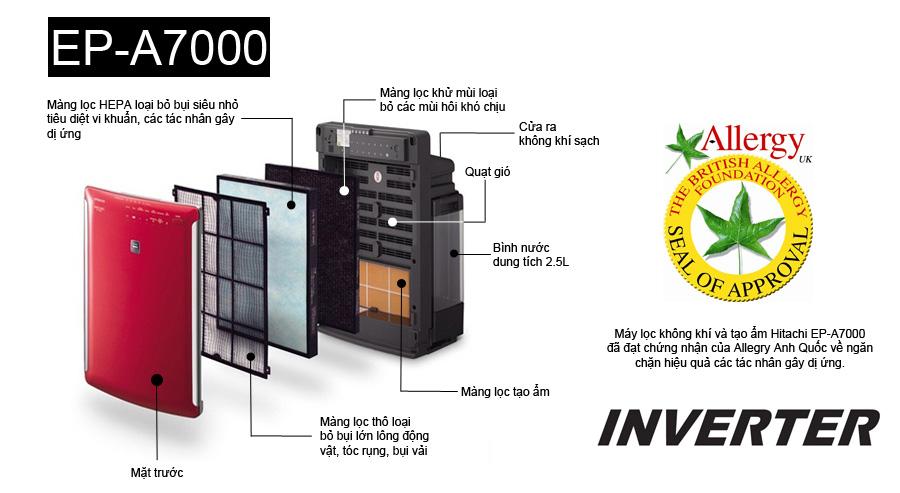 Bộ lọc khí cao cấp của máy lọc không khí và tạo ẩm Hitachi EP-A7000