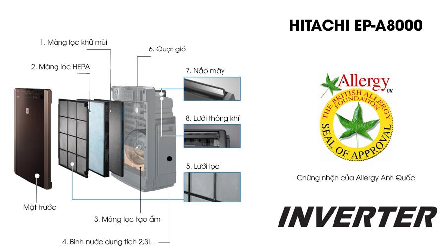 Máy lọc không khí và tạo ẩm Hitachi EP-A8000 được sản xuất tại Nhật Bản