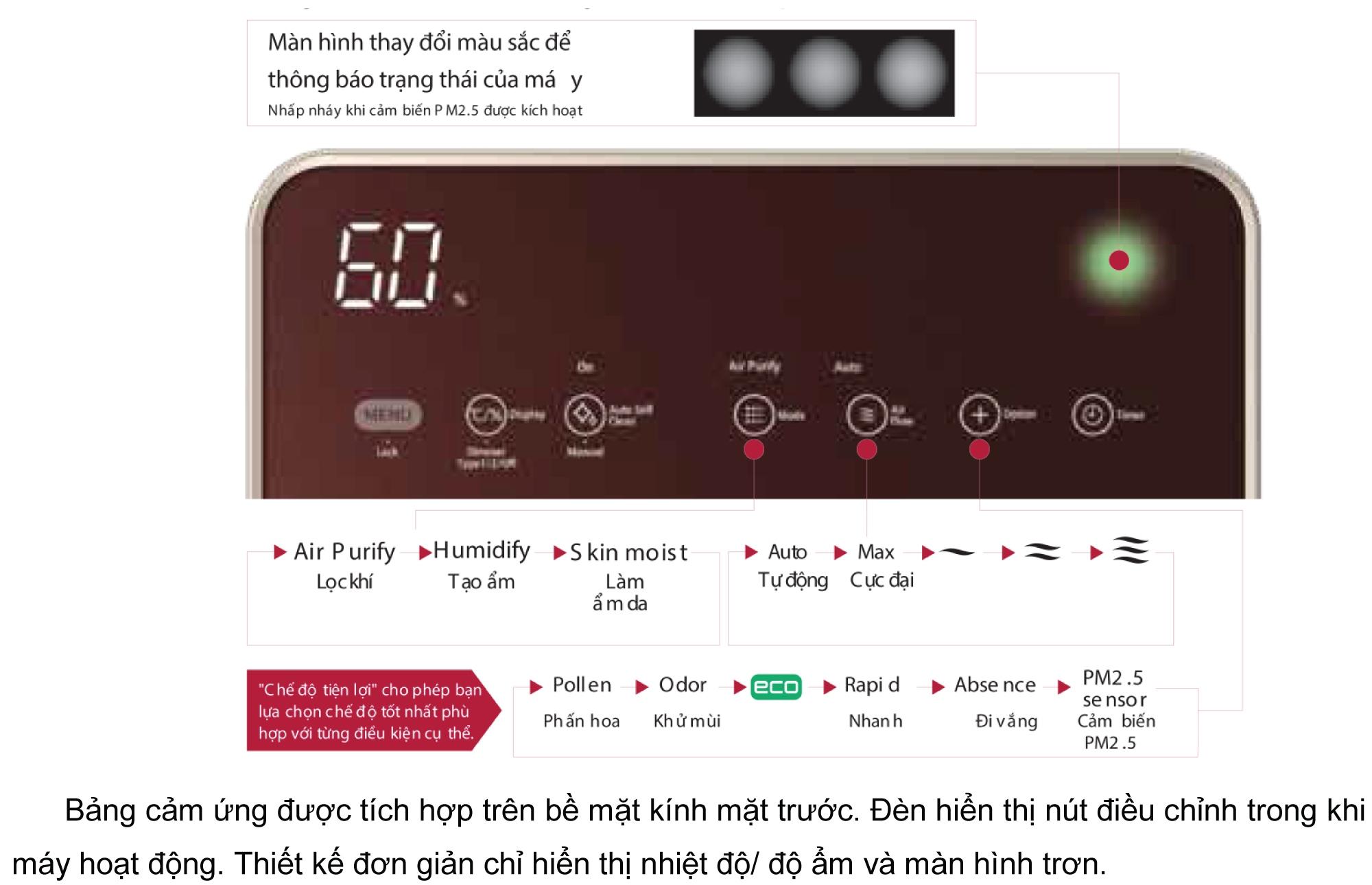 Báo ô nhiễm thời gian thực bằng đèn hiển thị màu sắc