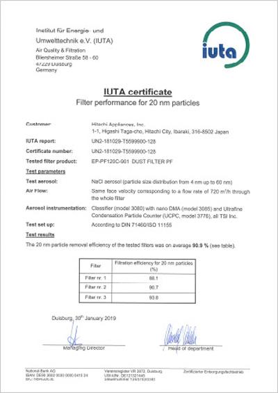 Giấy chứng nhận IUTA – Hiệu suất của bộ lọc đối với các hạt kích thước 0,02μm