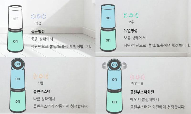 lg-puricare-360-2-tang-safeplus-8