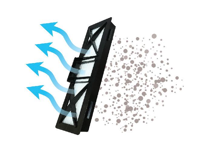 Công nghệ làm sạch tiên tiến SpinFlow Power Clean-làm sạch mọi bề mặt