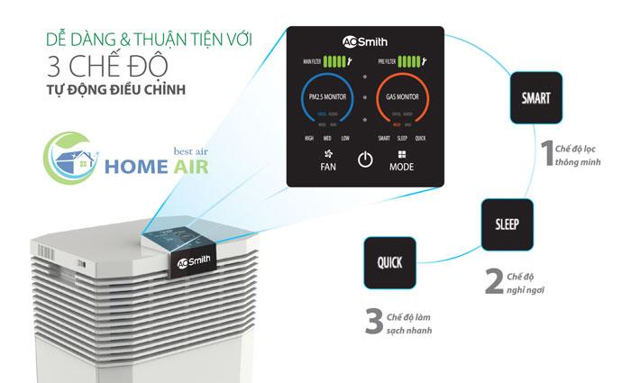 Hướng dẫn sử dụng máy lọc không khí AO Smith đúng cách, hiệu quả, tiết kiệm