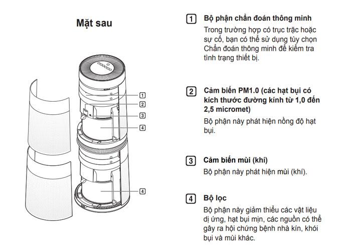 huong-dan-su-dung-may-loc-khong-khi-lg-puricare-360-do-1-2-tang-1