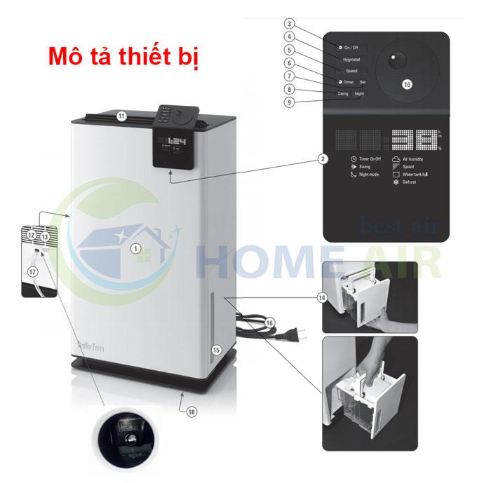 Hướng dẫn sử dụng máy hút ẩm Stadler Form Albert 10L, 20L đơn giản, hiệu quả, bền lâu