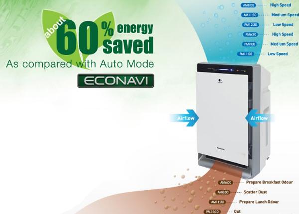 Công nghệ ECONAVI và Inverter tiết kiệm điện năng