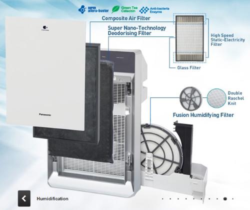Các bộ phận của máy lọc không khí và tạo ẩm Panasonic F-VXK70A