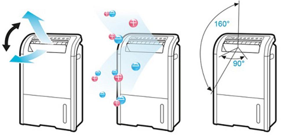 Tính năng Hút ẩm của Máy lọc không khí và hút ẩm Sharp DW-D12A-W