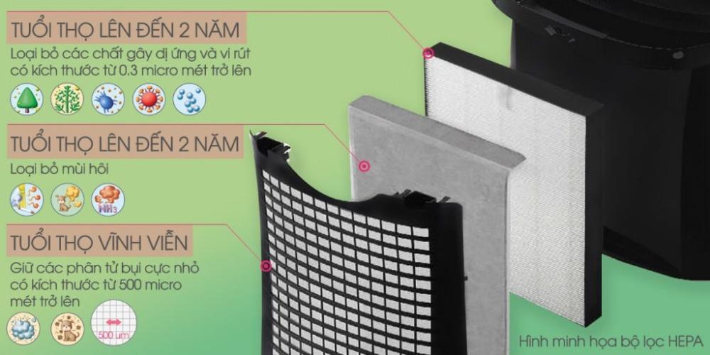Trang bị bộ lọc HEPA và than hoạt tính cao cấp