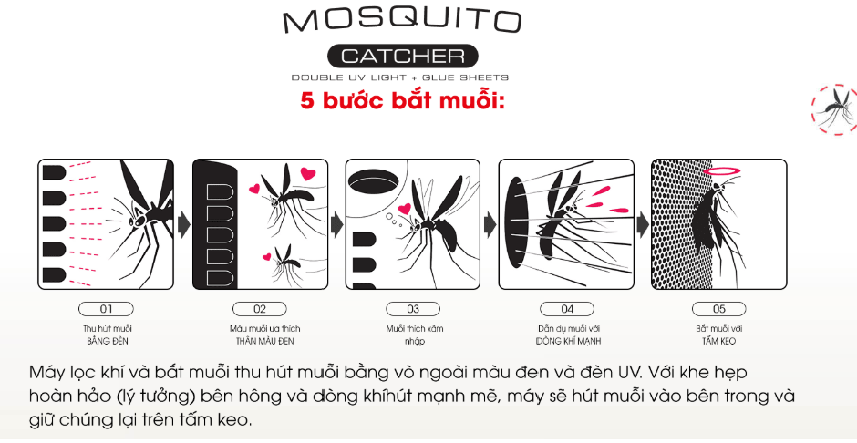 Tính năng bắt muỗi hiệu quả