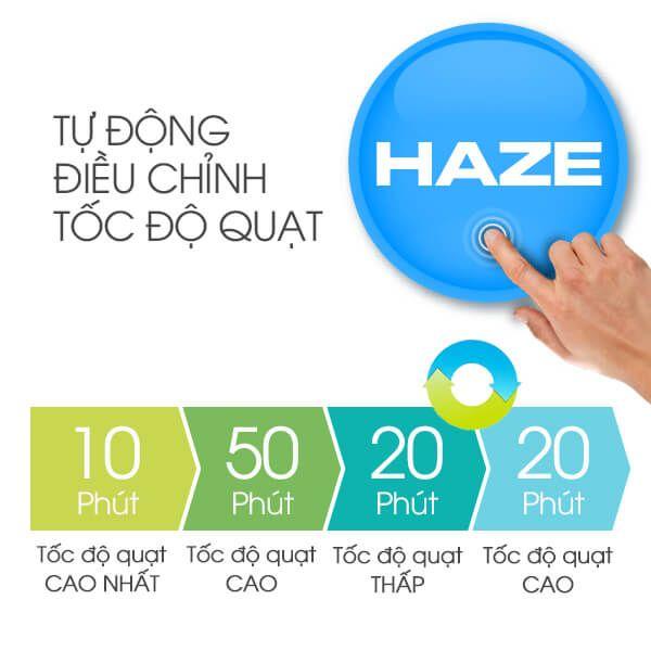 Chế độ Haze tựu động điều chỉnh tốc độ quạt của máy lọc kk FP-J80EV-W