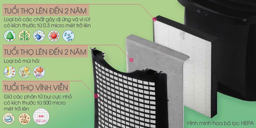 Hệ thống 3 màng lọc không khí:  Bộ lọc Hepa, bộ lọc khử mùi, bộ lọc thô Máy lọc không khí Sharp FP-J60E-W