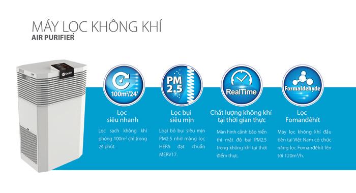 5 tác dụng của máy lọc không khí cao cấp và máy lọc không khí giá rẻ